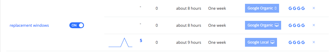 Local serp Google rank tracking