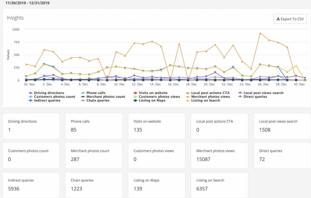 Local Viking management tool to view insights