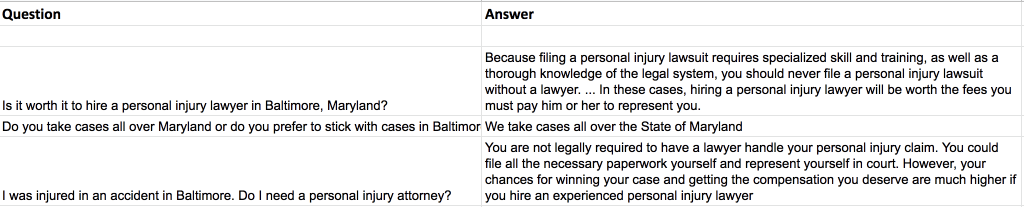 Question and answer set up