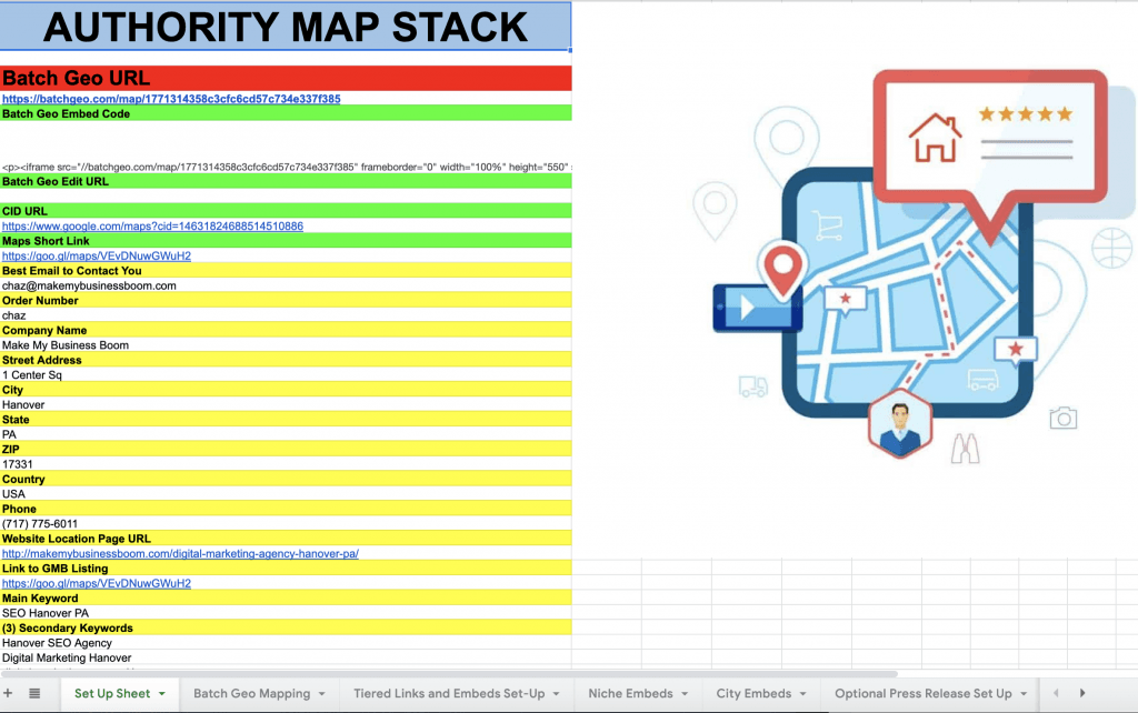 How to for authority map stack
